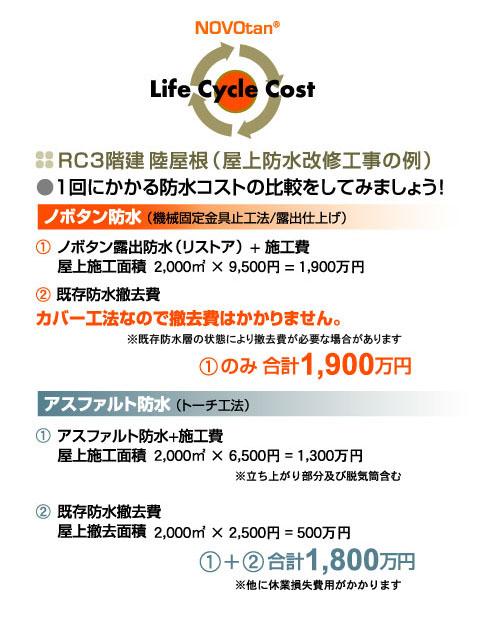 cost1