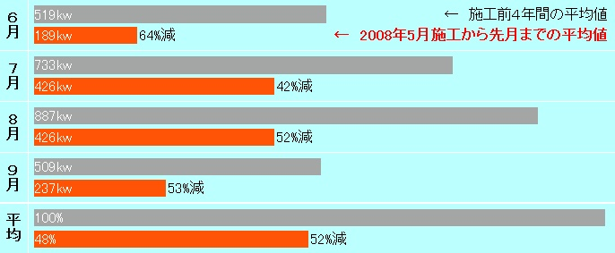 %e6%9c%9b%e6%9c%88%e3%83%93%e3%83%ab-%e5%ae%a4%e6%b8%a9%e3%83%87%e3%83%bc%e3%82%bf